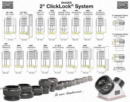 """BAADER CLICKLIOCK  2"""" S52"""