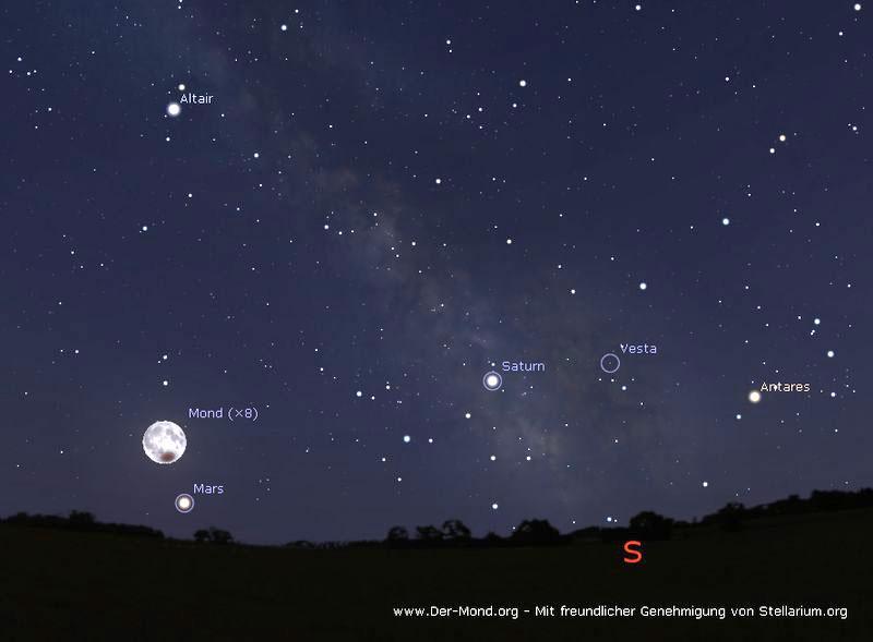 Zeitplan Mondfinsternis Stellarium.org